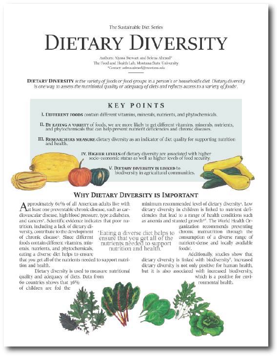 Image of Dietary Diversity Fact Sheet